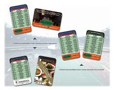 Laminated Wallet Card - 3.5x2.25 Football Schedules-0